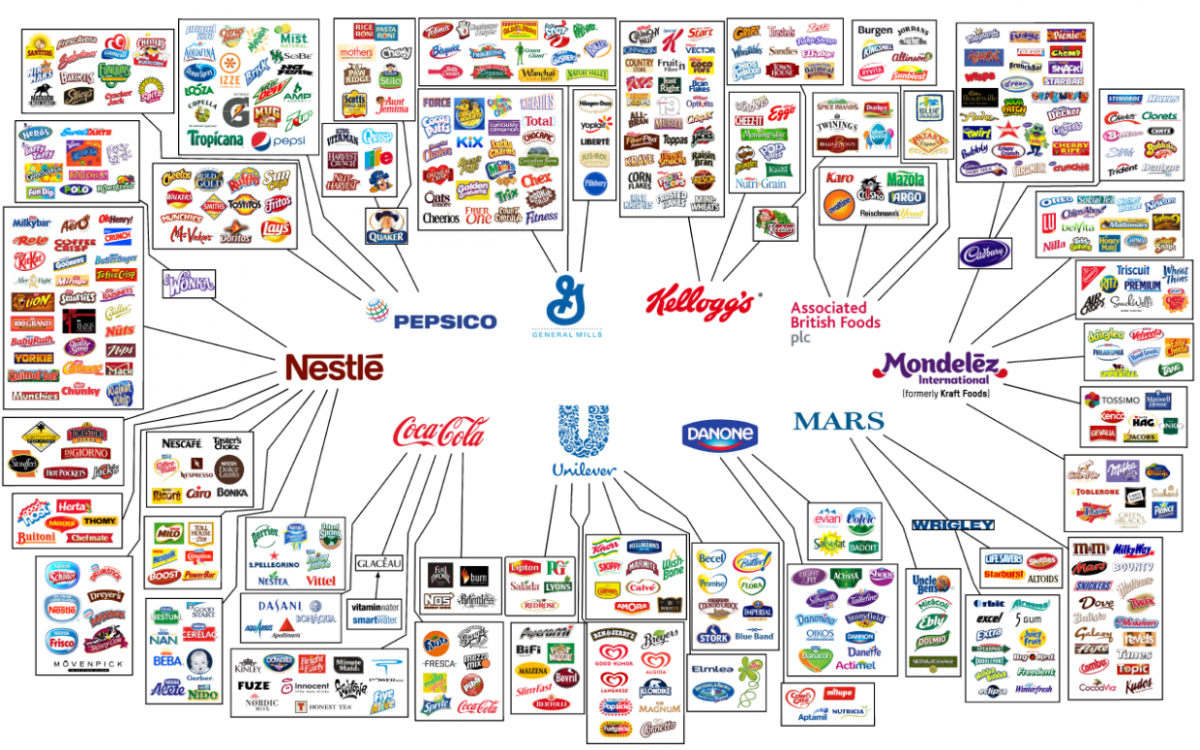 10 corps food info graphic